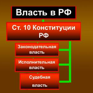 Органы власти Койгородка