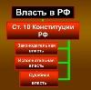 Органы власти в Койгородке